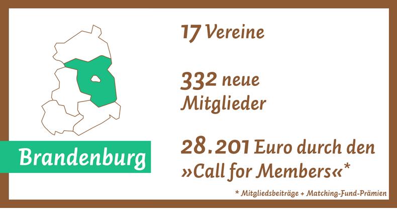 BRANDENBURG-WEB-VERSION-fin