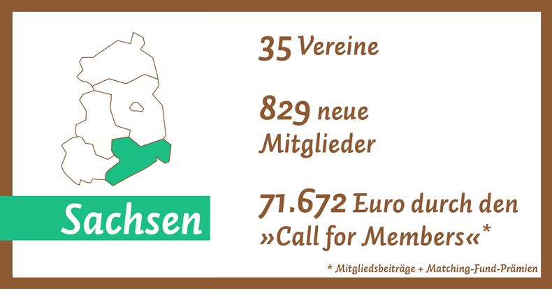 SACHSEN-WEB-VERSION-fin